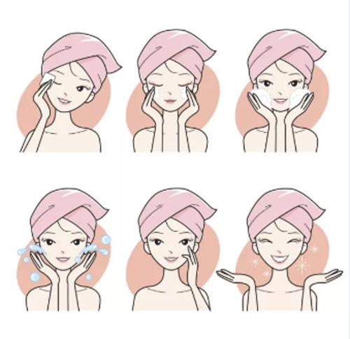 化妆品注册